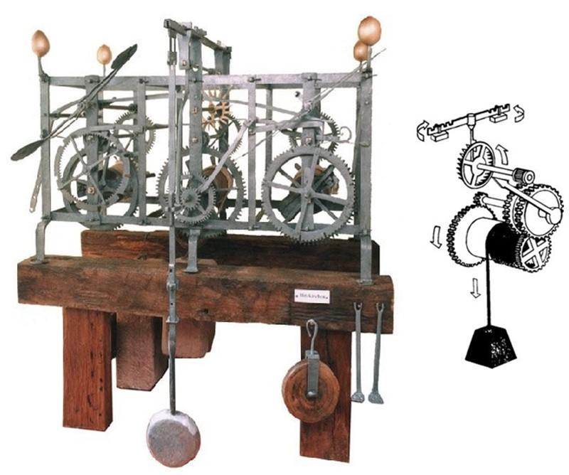 3b42830a12eb Механические часы - история создания, принцип работы, необычные ...