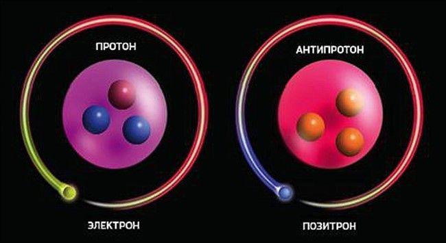 Самые ценные и редкие вещества на нашей планете