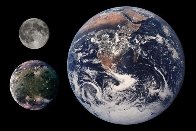 Самые большие объекты в Солнечной системе